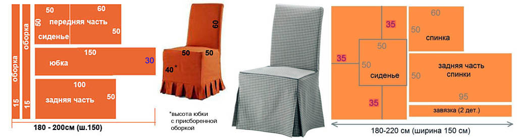 Мастер-класс смотреть онлайн: шьем из лоскутков сидушку-чехол для стула