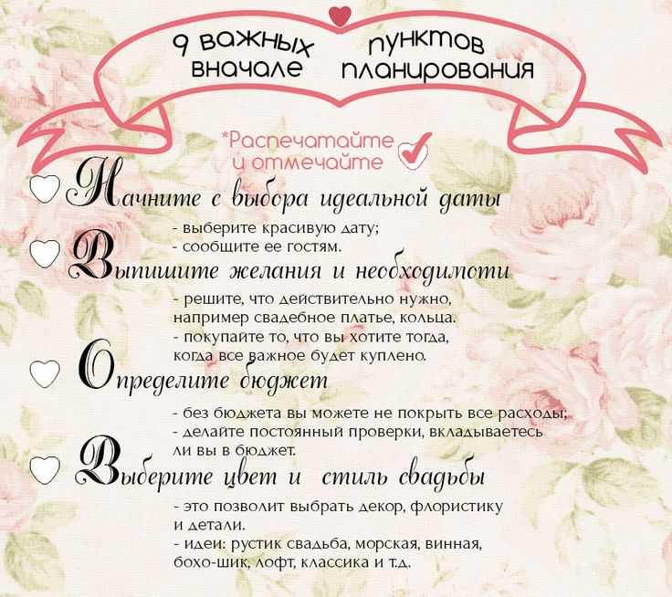 Смешные клятвы жениха и невесты друг другу, родителям, друзьям