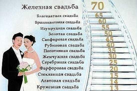 Свадьба по годам от 1 до 100 лет: как называется и что дарить