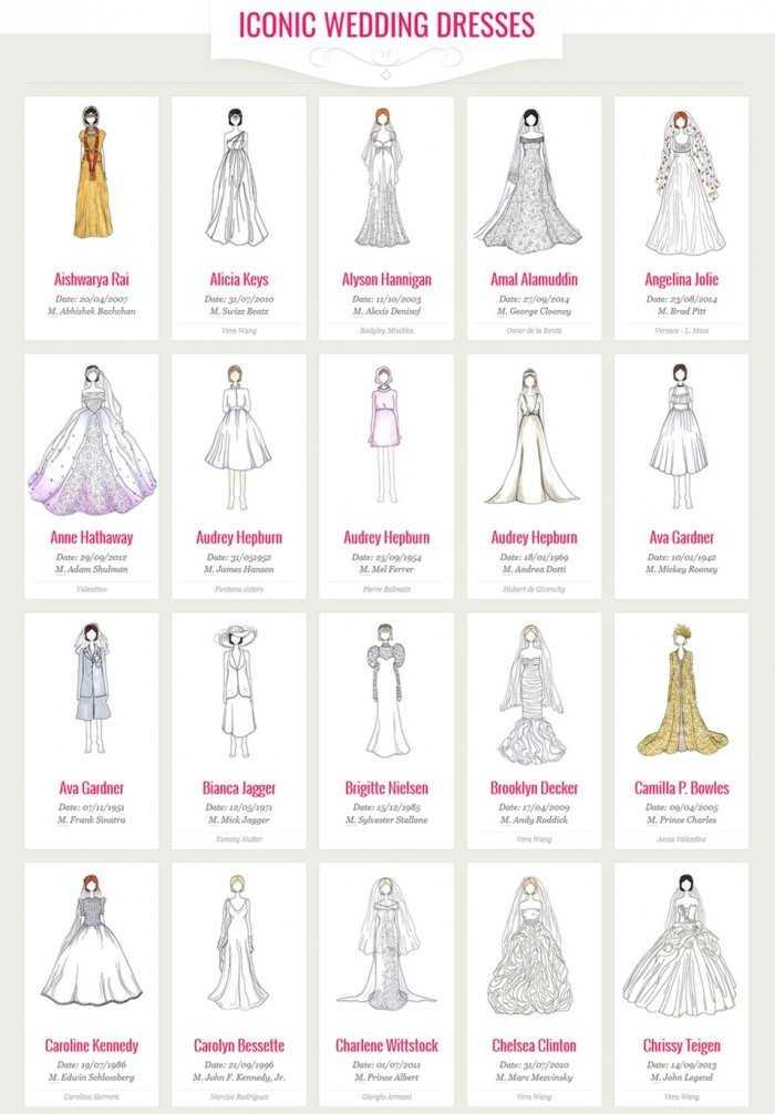Прямые свадебные платья, стильные фасоны и интересные модели